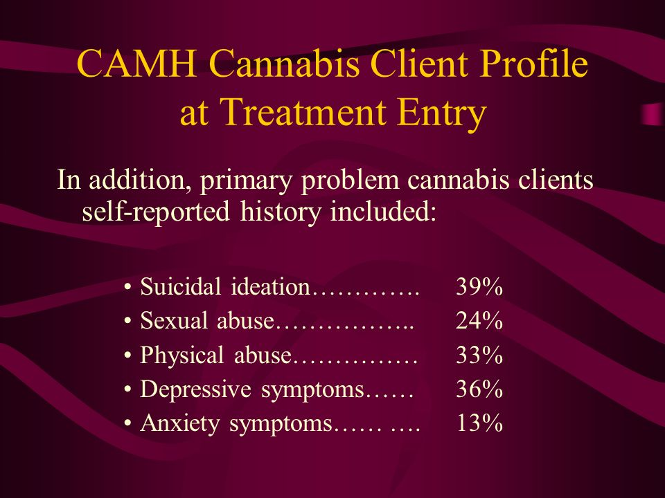 CAMH Cannabis Client Profile at Treatment Entry In addition, primary problem cannabis clients self-reported history included: Suicidal ideation………….39