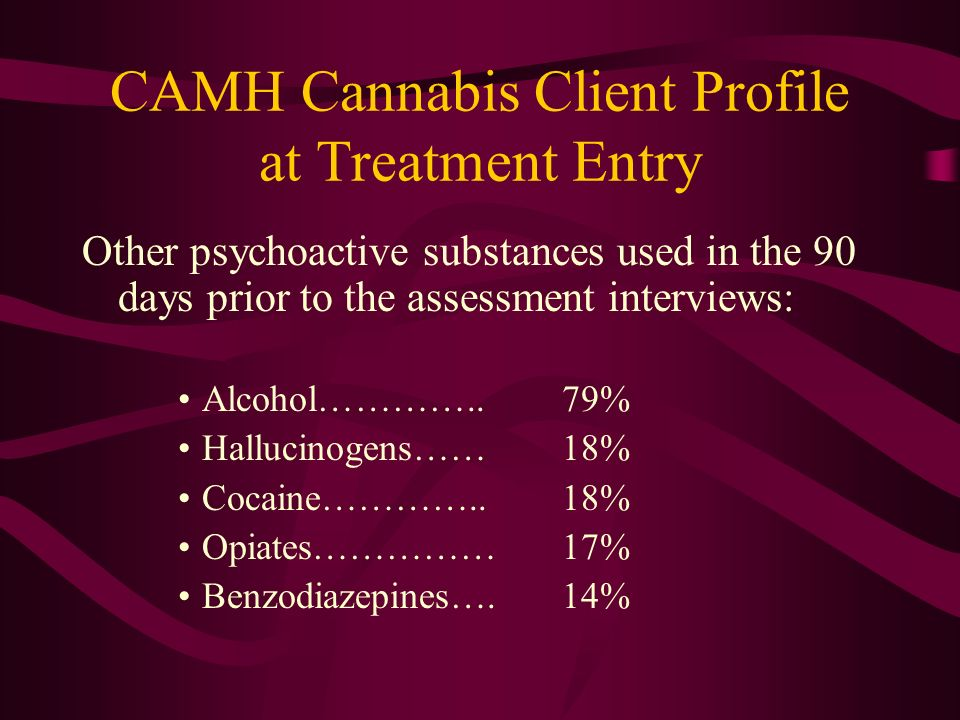 CAMH Cannabis Client Profile at Treatment Entry Other psychoactive substances used in the 90 days prior to the assessment interviews: Alcohol…………..79%