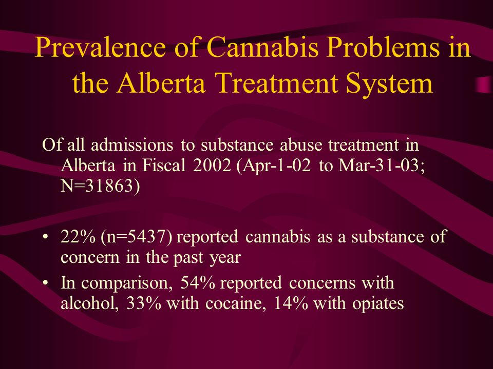 Prevalence of Cannabis Problems in the Alberta Treatment System Of all admissions to substance abuse treatment in Alberta in Fiscal 2002 (Apr-1-02 to Mar-31-03; N=31863) 22% (n=5437) reported cannabis as a substance of concern in the past year In comparison, 54% reported concerns with alcohol, 33% with cocaine, 14% with opiates