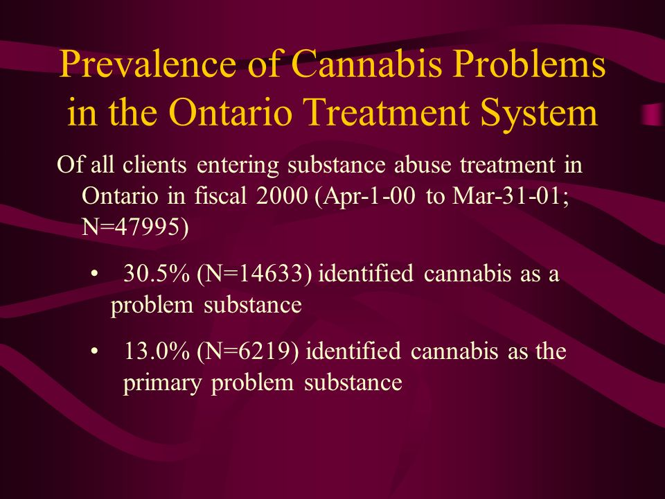 Prevalence of Cannabis Problems in the Ontario Treatment System Of all clients entering substance abuse treatment in Ontario in fiscal 2000 (Apr-1-00 to Mar-31-01; N=47995) 30.5% (N=14633) identified cannabis as a problem substance 13.0% (N=6219) identified cannabis as the primary problem substance