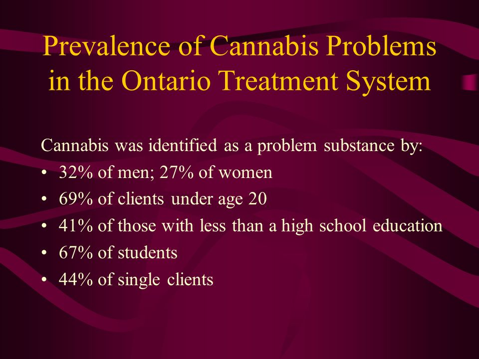Prevalence of Cannabis Problems in the Ontario Treatment System Cannabis was identified as a problem substance by: 32% of men; 27% of women 69% of clients under age 20 41% of those with less than a high school education 67% of students 44% of single clients