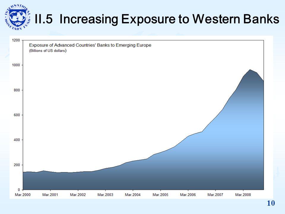 10 II.5 Increasing Exposure to Western Banks