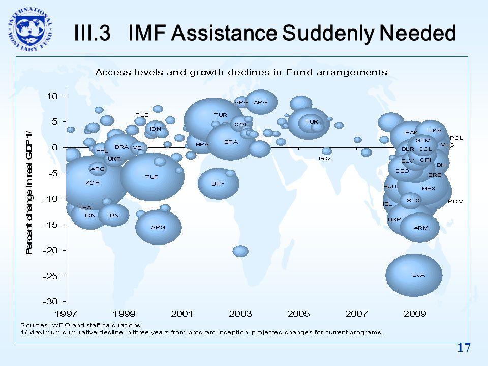 17 III.3 IMF Assistance Suddenly Needed