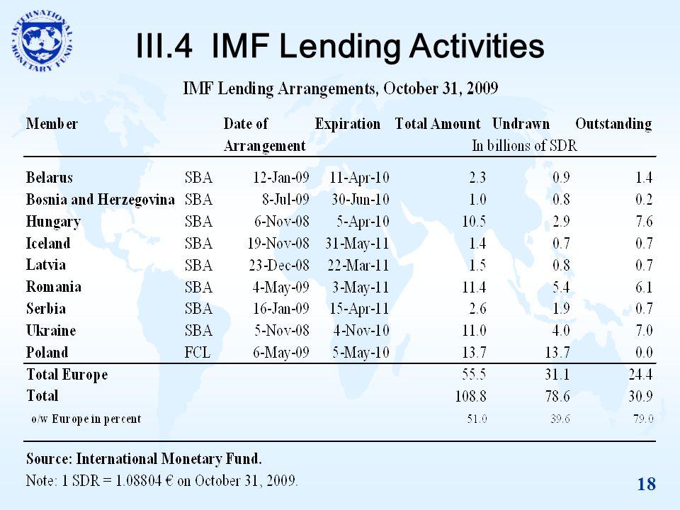 18 III.4 IMF Lending Activities