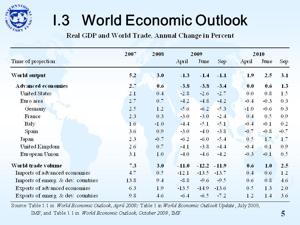 5 I.3 World Economic Outlook