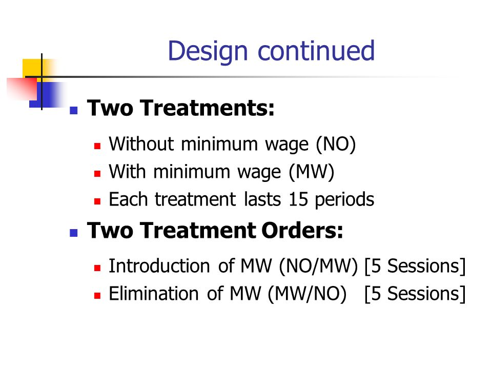 Design continued Two Treatments: Without minimum wage (NO) With minimum wage (MW) Each treatment lasts 15 periods Two Treatment Orders: Introduction o