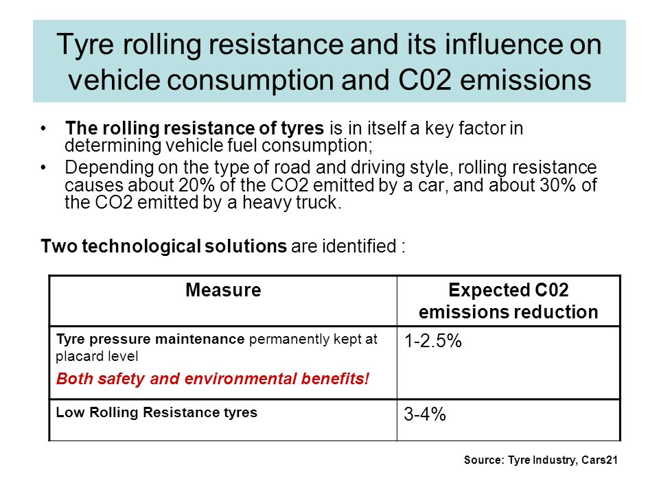 Tyre rolling resistance and its influence on vehicle consumption and C02 emissions The rolling resistance of tyres is in itself a key factor in determ