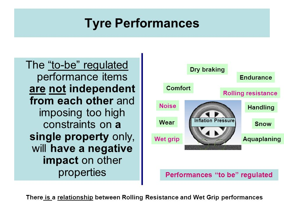 Tyre Performances The to-be regulated performance items are not independent from each other and imposing too high constraints on a single property only, will have a negative impact on other properties Aquaplaning Rolling resistance Wet grip Noise Wear Dry braking Endurance Handling Comfort Snow Inflation Pressure There is a relationship between Rolling Resistance and Wet Grip performances Performances to be regulated