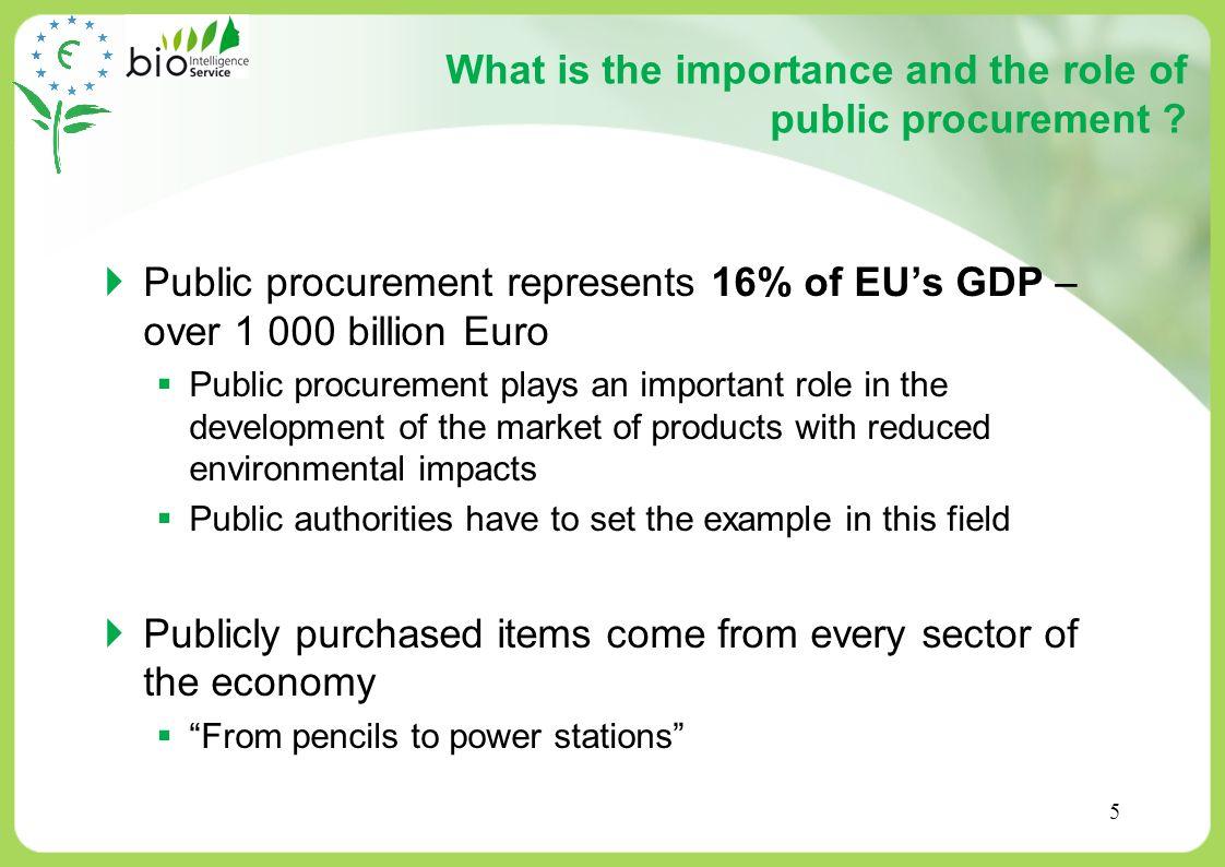 5 What is the importance and the role of public procurement ? Public procurement represents 16% of EUs GDP – over 1 000 billion Euro Public procuremen