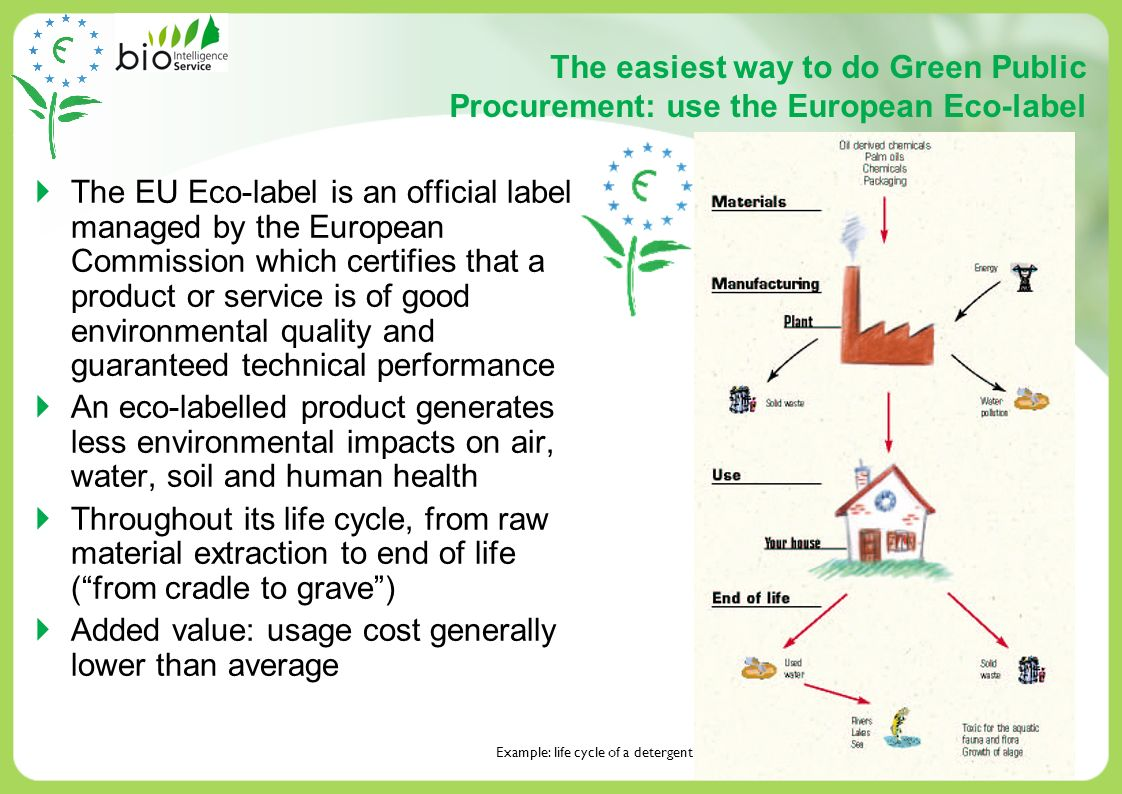 8 What could be the environmental benefits linked to the development of EU Eco-labelled products .