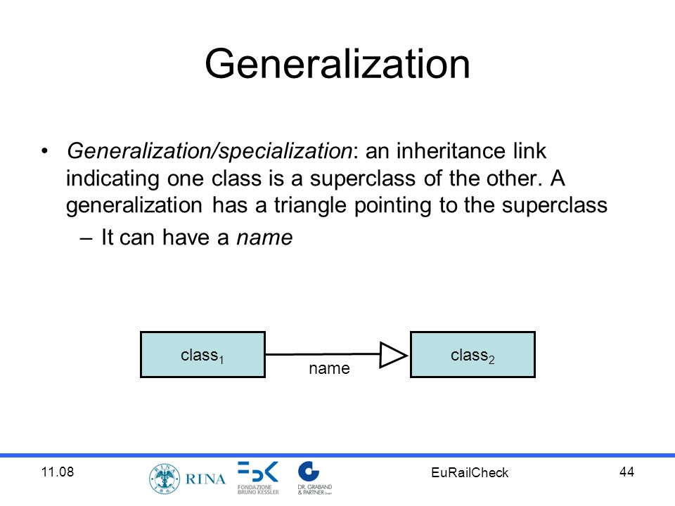 11.08 EuRailCheck 44 Generalization Generalization/specialization: an inheritance link indicating one class is a superclass of the other.