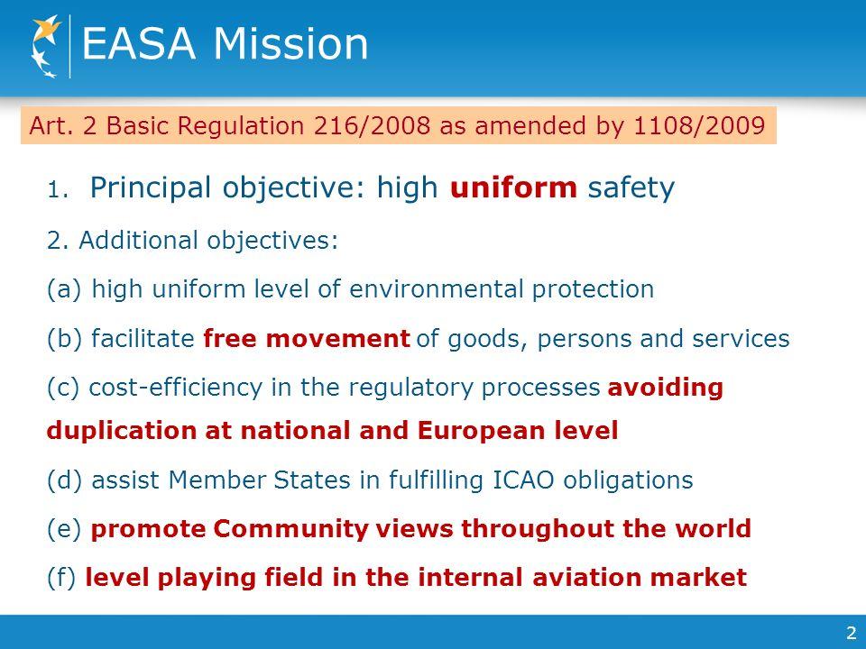 EASA Mission 1. Principal objective: high uniform safety 2. Additional objectives: (a) high uniform level of environmental protection (b) facilitate f