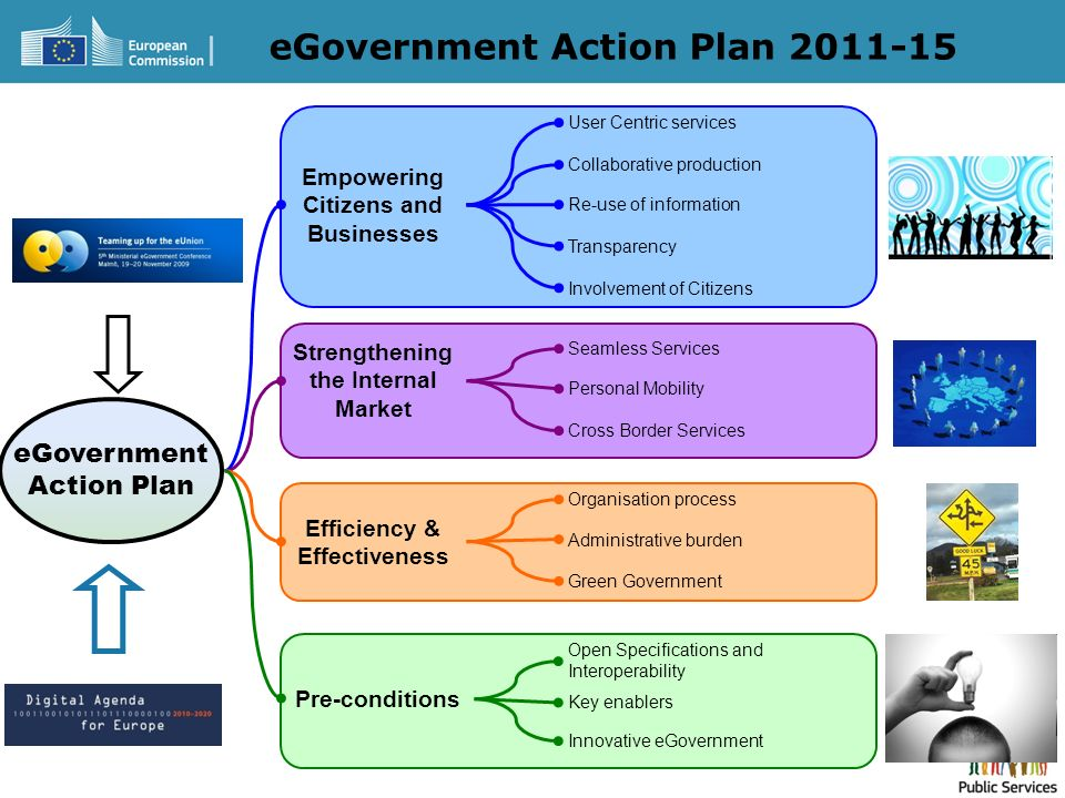 eGovernment Action Plan Empowering Citizens and Businesses Strengthening the Internal Market Efficiency & Effectiveness Pre-conditions User Centric services Collaborative production Re-use of information Transparency Involvement of Citizens Organisation process Administrative burden Open Specifications and Interoperability Key enablers Innovative eGovernment Green Government Seamless Services Personal Mobility Cross Border Services eGovernment Action Plan