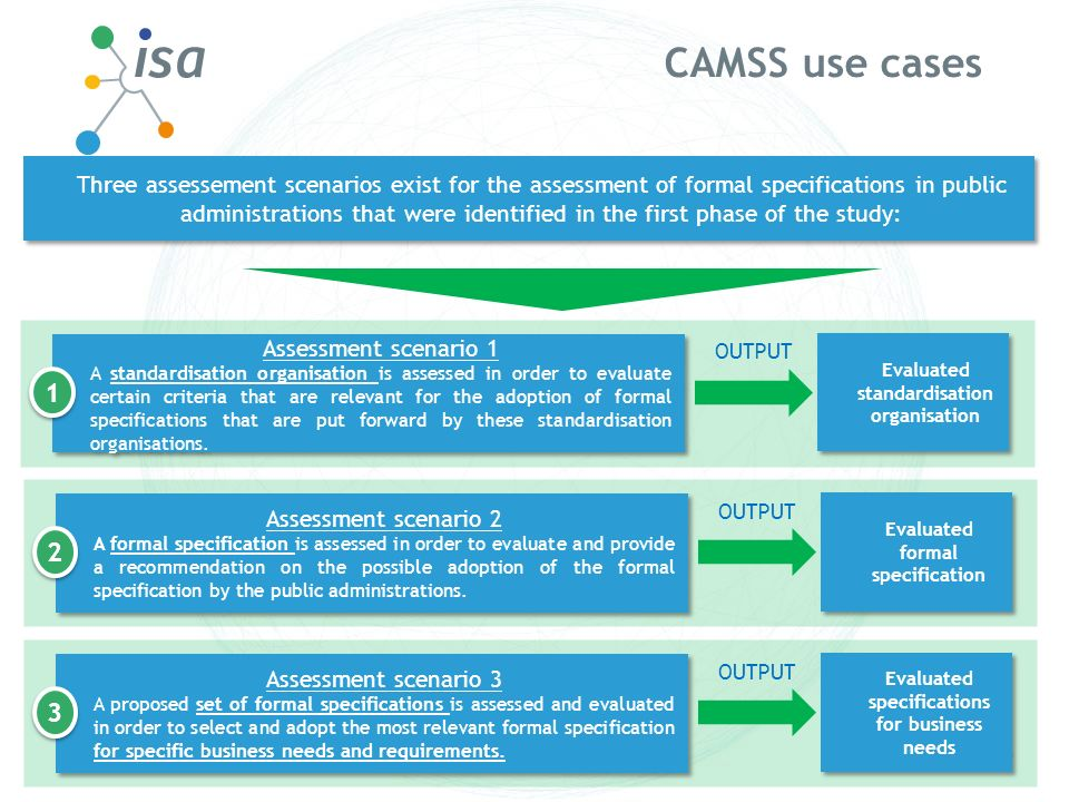 CAMSS use cases 6 Assessment scenario 1 A standardisation organisation is assessed in order to evaluate certain criteria that are relevant for the ado