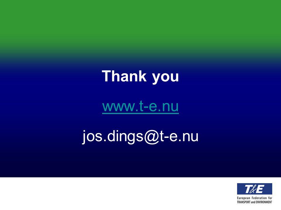 Thank you www.t-e.nu jos.dings@t-e.nu www.t-e.nu