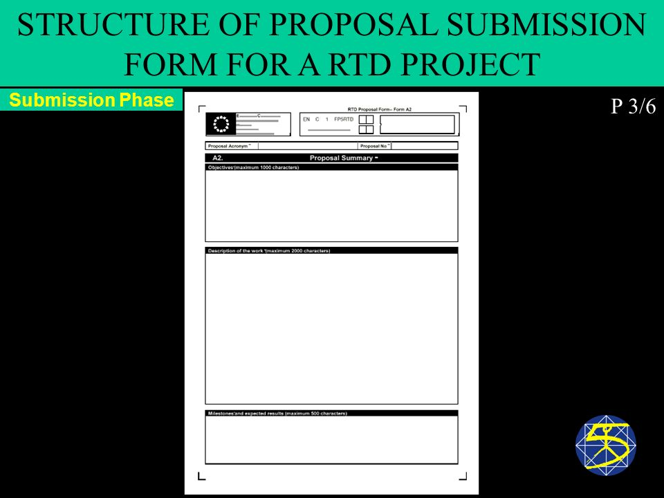 Submission Phase STRUCTURE OF PROPOSAL SUBMISSION FORM FOR A RTD PROJECT P 3/6