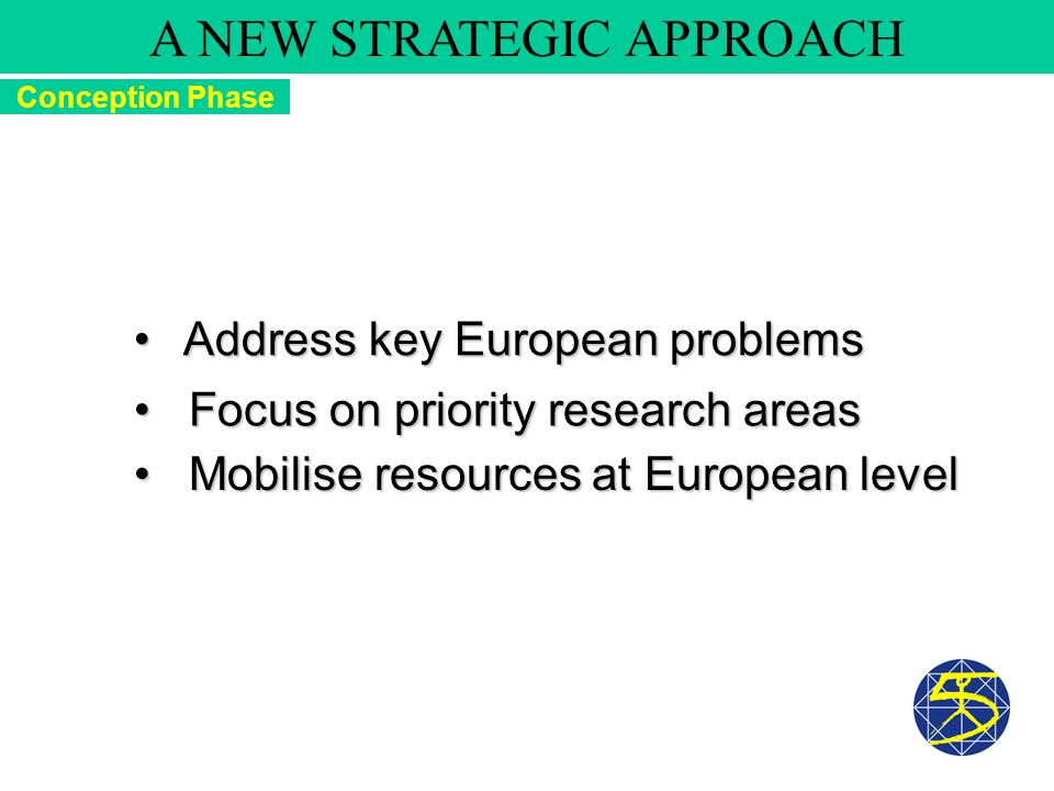 Conception Phase Address key European problems Address key European problems A NEW STRATEGIC APPROACH Focus on priority research areas Focus on priority research areas Mobilise resources at European level Mobilise resources at European level