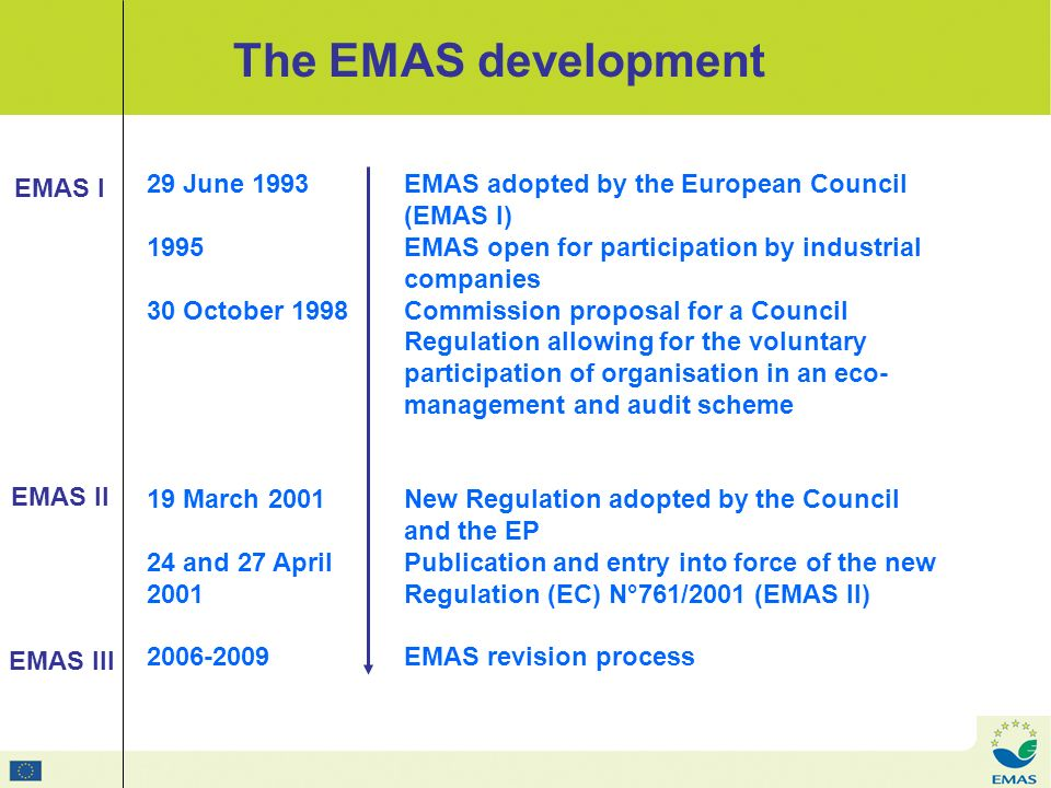 EMAS II Participation to all sectors, public and private Compatibility with EN ISO 14001 New communication tools: EMAS logo & environmental statement Involvement of employees Environmental Legal compliance Increased credibility and transparency
