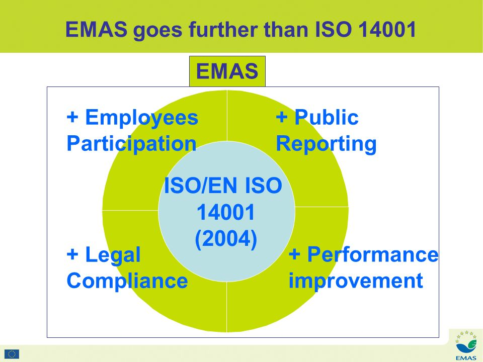 If the organisation has already ISO 14001.