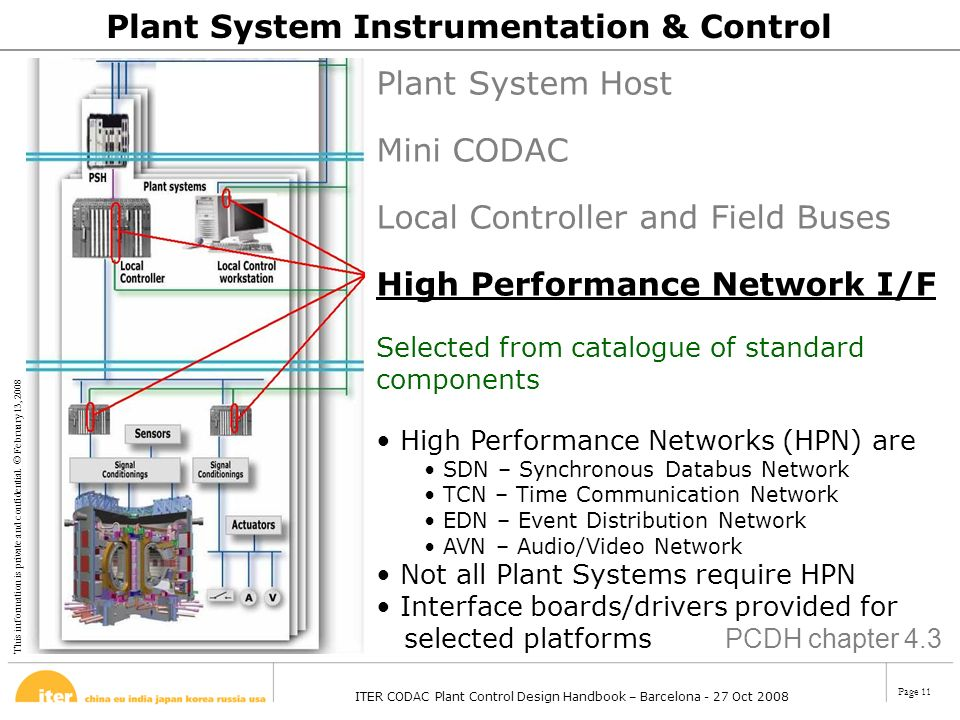 This information is private and confidential. © February 13, 2008 ITER CODAC Plant Control Design Handbook – Barcelona - 27 Oct 2008 Page 11 Plant Sys