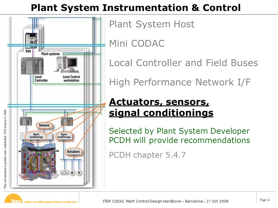 This information is private and confidential. © February 13, 2008 ITER CODAC Plant Control Design Handbook – Barcelona - 27 Oct 2008 Page 12 Plant Sys