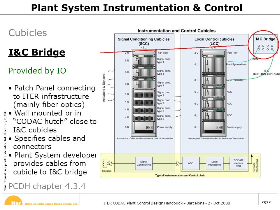 This information is private and confidential. © February 13, 2008 ITER CODAC Plant Control Design Handbook – Barcelona - 27 Oct 2008 Page 14 Plant Sys