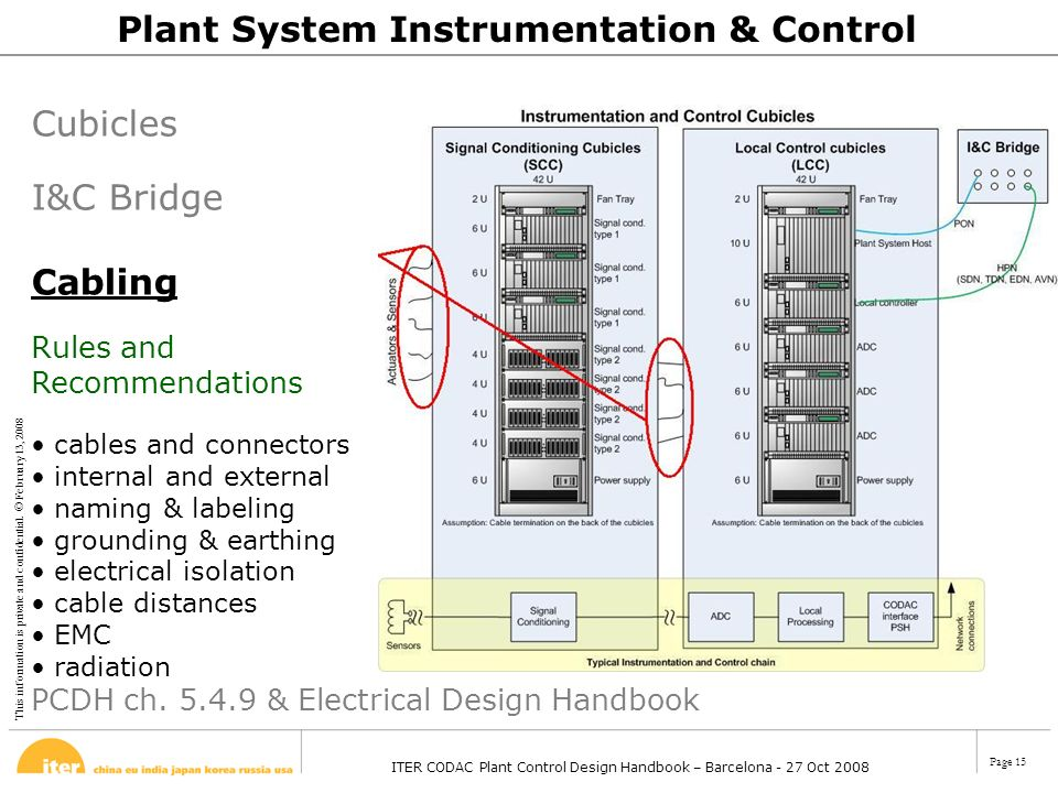 This information is private and confidential. © February 13, 2008 ITER CODAC Plant Control Design Handbook – Barcelona - 27 Oct 2008 Page 15 Plant Sys