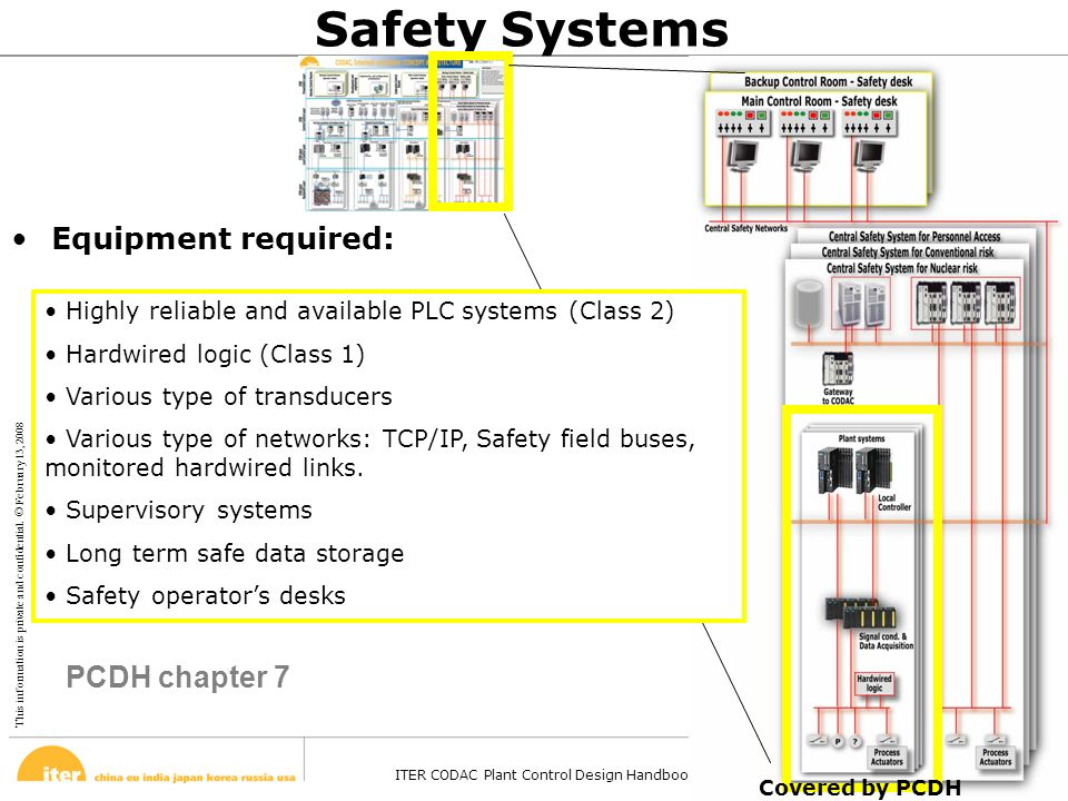 This information is private and confidential. © February 13, 2008 ITER CODAC Plant Control Design Handbook – Barcelona - 27 Oct 2008 Page 20 Safety Sy