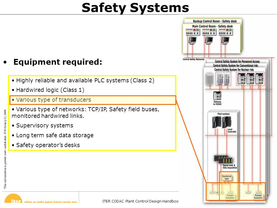 This information is private and confidential. © February 13, 2008 ITER CODAC Plant Control Design Handbook – Barcelona - 27 Oct 2008 Page 43 Safety Sy