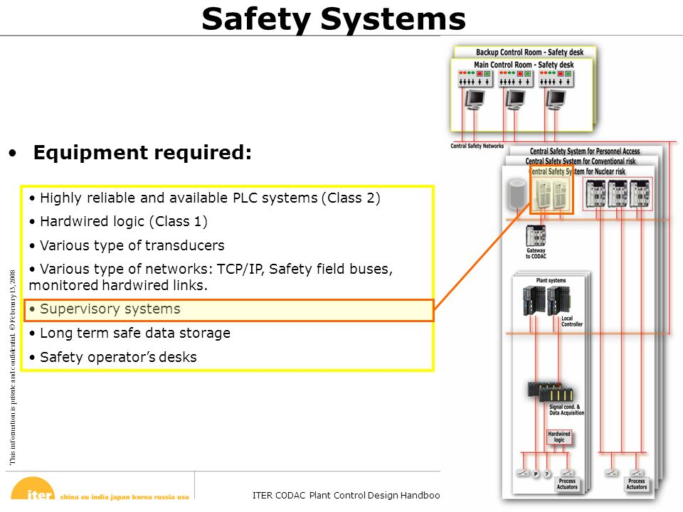 This information is private and confidential. © February 13, 2008 ITER CODAC Plant Control Design Handbook – Barcelona - 27 Oct 2008 Page 45 Safety Sy