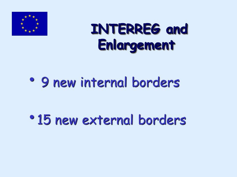 INTERREG and Enlargement INTERREG and Enlargement 9 new internal borders 9 new internal borders 15 new external borders 15 new external borders