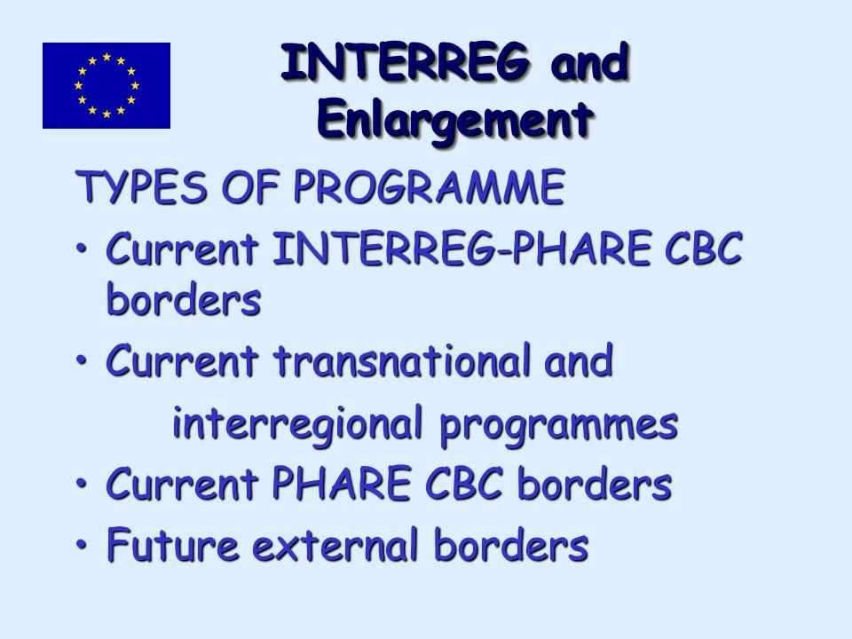 INTERREG and Enlargement TYPES OF PROGRAMME Current INTERREG-PHARE CBC bordersCurrent INTERREG-PHARE CBC borders Current transnational andCurrent tran