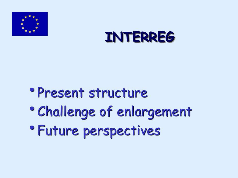 INTERREG INTERREG Present structure Present structure Challenge of enlargement Challenge of enlargement Future perspectives Future perspectives