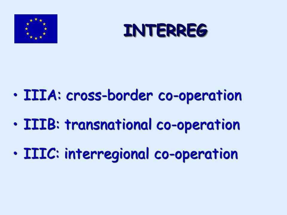 INTERREGINTERREG IIIA: cross-border co-operationIIIA: cross-border co-operation IIIB: transnational co-operationIIIB: transnational co-operation IIIC: