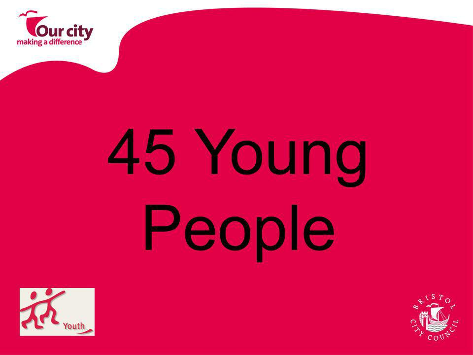 45 Young People