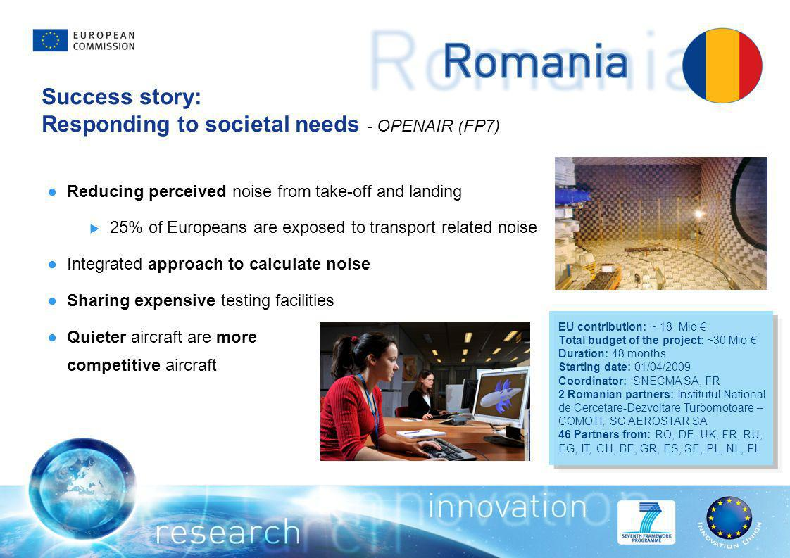 Success story: Responding to societal needs - OPENAIR (FP7) EU contribution: ~ 18 Mio Total budget of the project: ~30 Mio Duration: 48 months Startin