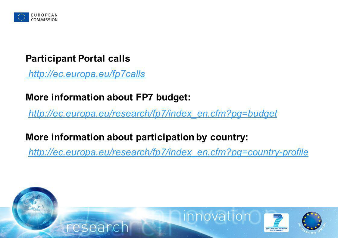 Participant Portal calls http://ec.europa.eu/fp7calls More information about FP7 budget: http://ec.europa.eu/research/fp7/index_en.cfm pg=budget More information about participation by country: http://ec.europa.eu/research/fp7/index_en.cfm pg=country-profile