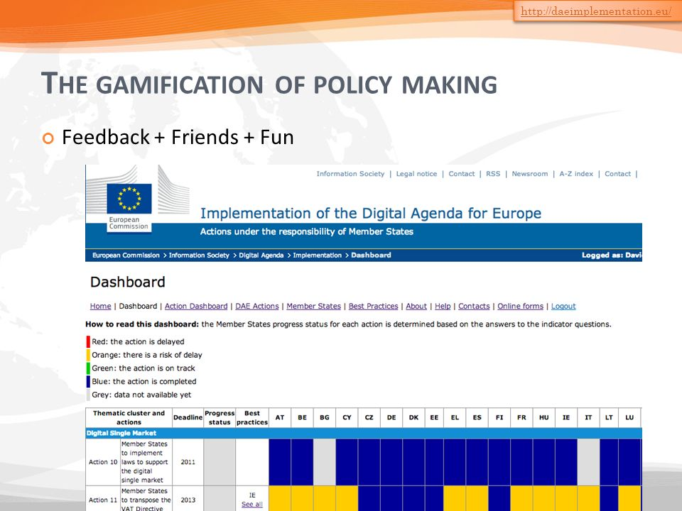 T HE GAMIFICATION OF POLICY MAKING Feedback + Friends + Fun http://daeimplementation.eu/