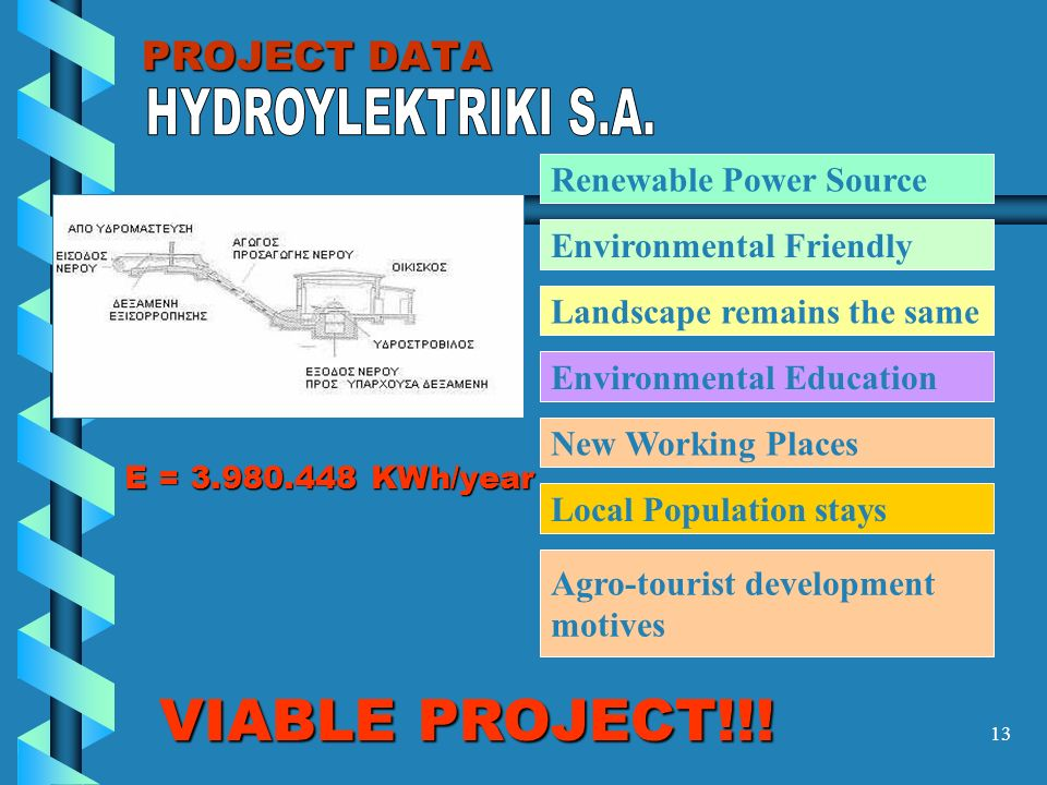 13 Environmental Friendly Renewable Power Source Environmental Education Landscape remains the same New Working Places Local Population stays Agro-tourist development motives E = 3.980.448 KWh/year PROJECT DATA VIABLE PROJECT!!!