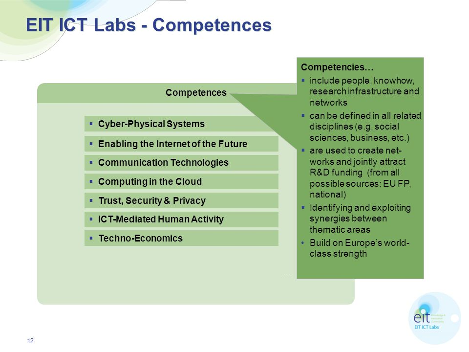 12 Competences EIT ICT Labs - Competences … Cyber-Physical Systems Enabling the Internet of the Future Communication Technologies Computing in the Clo