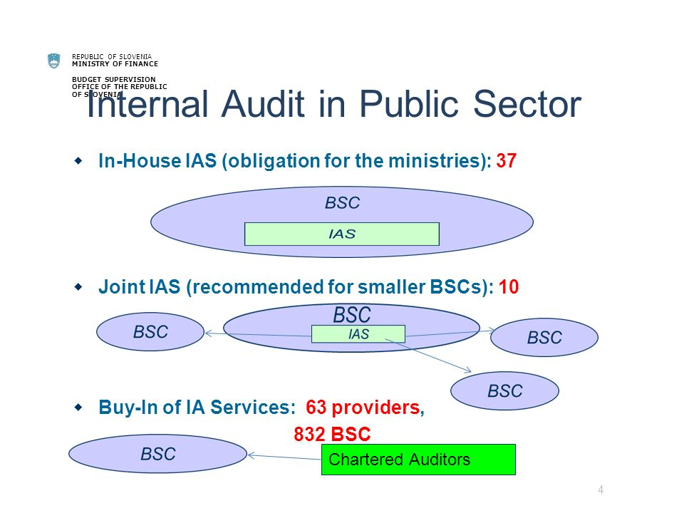 REPUBLIC OF SLOVENIA MINISTRY OF FINANCE BUDGET SUPERVISION OFFICE OF THE REPUBLIC OF SLOVENIA Strategy on PIFC 2011 – 2015 3.IT support to internal audit Project e-audit Why.