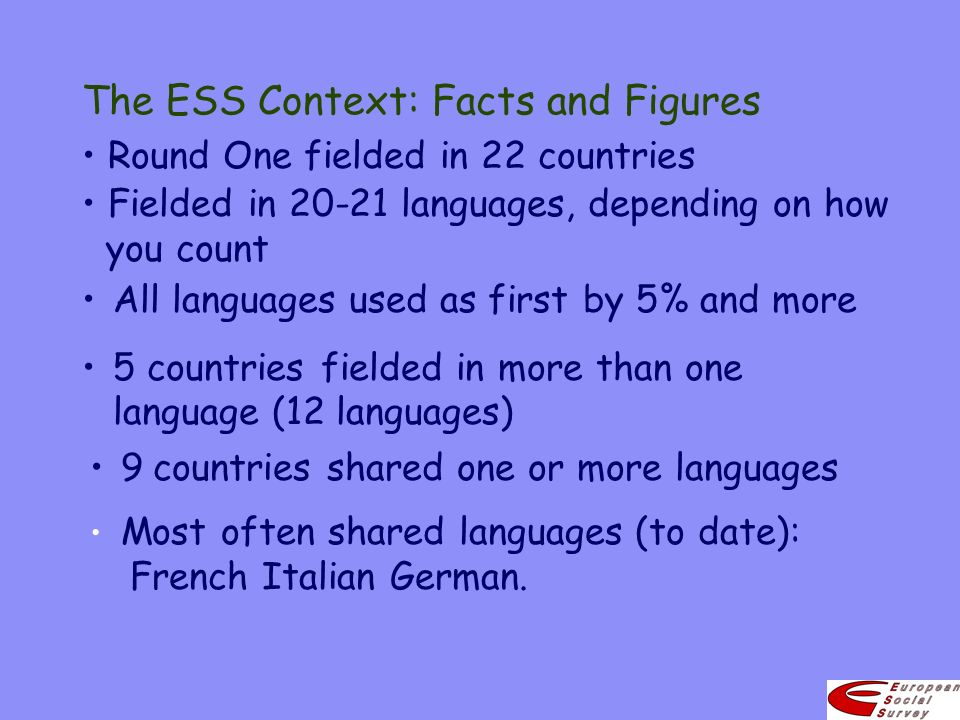 The ESS Context: Facts and Figures Round One fielded in 22 countries Fielded in 20-21 languages, depending on how you count All languages used as first by 5% and more 5 countries fielded in more than one language (12 languages) Most often shared languages (to date): French Italian German.