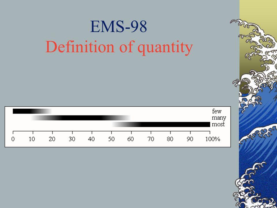 EMS-98 Definition of quantity
