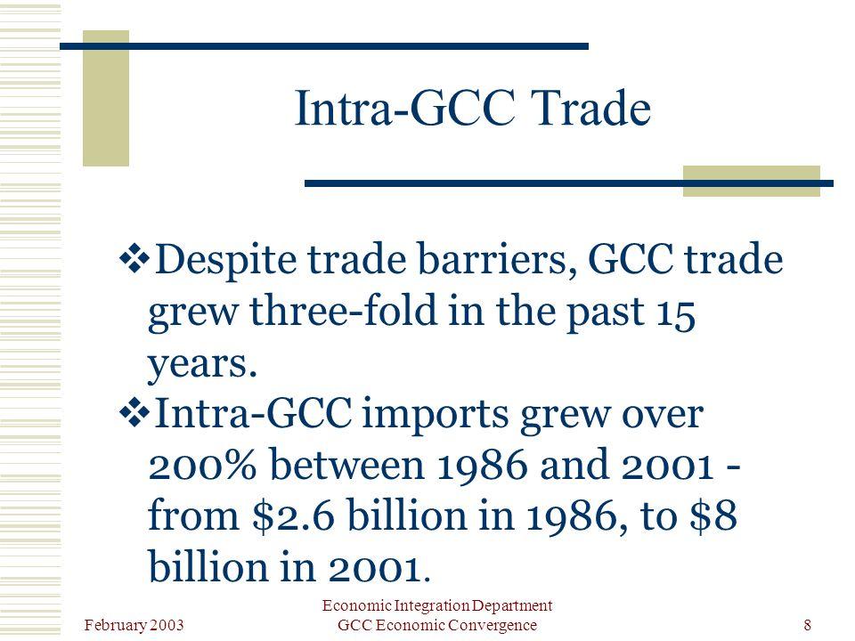 February 2003 Economic Integration Department GCC Economic Convergence8 Intra-GCC Trade Despite trade barriers, GCC trade grew three-fold in the past 15 years.