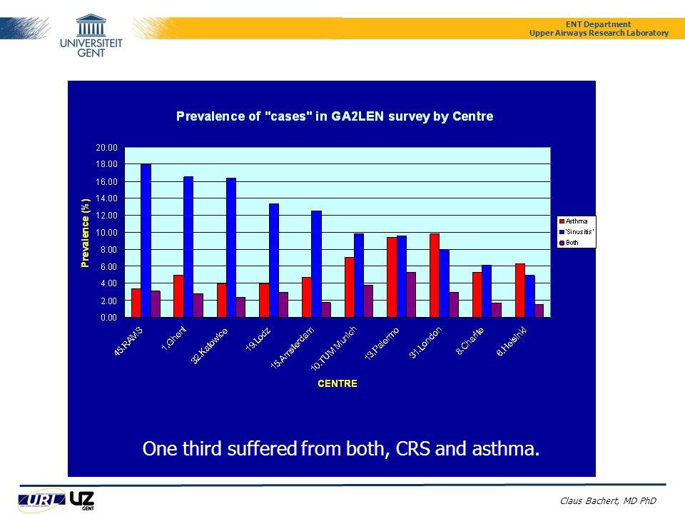 ENT Department Upper Airways Research Laboratory Claus Bachert, MD PhD Management of Chronic Rhinosinusitis
