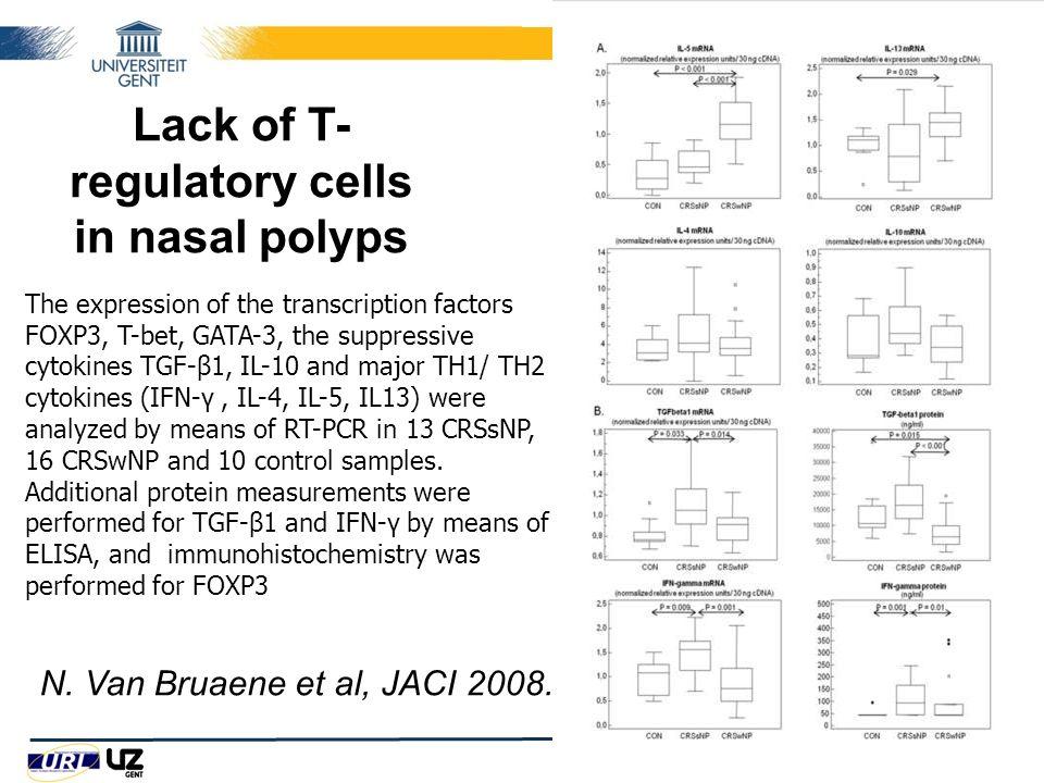 ENT Department Upper Airways Research Laboratory Claus Bachert, MD PhD TGF-beta receptors (mRNA) * * ** * Van Bruaene et al, submitted