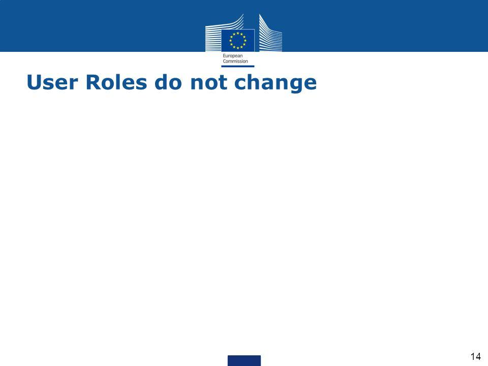 User Roles do not change 14