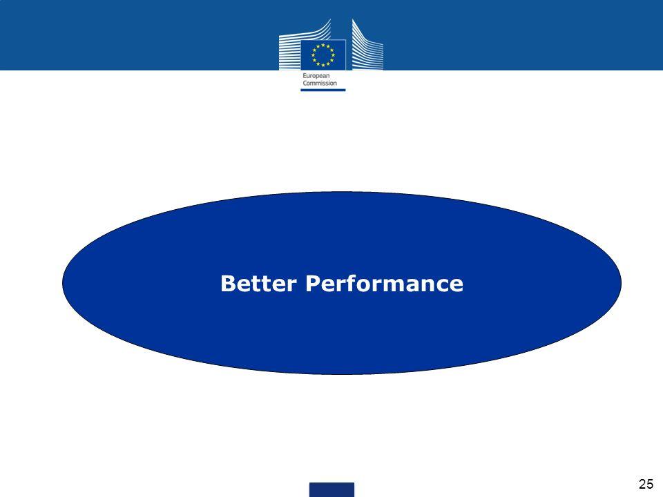 25 Better Performance
