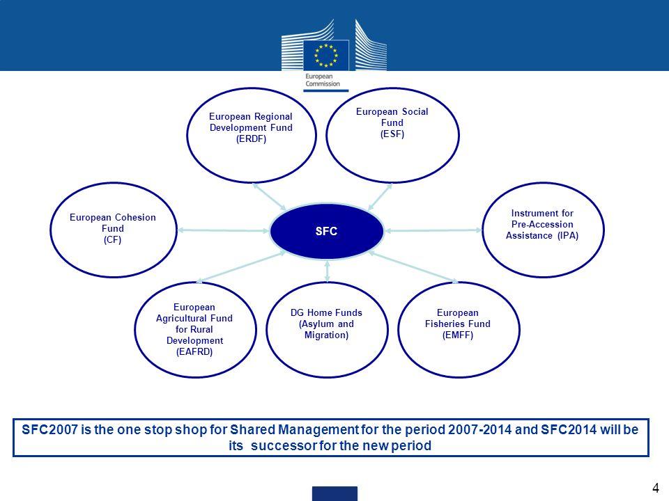 4 European Regional Development Fund (ERDF) European Social Fund (ESF) European Agricultural Fund for Rural Development (EAFRD) European Fisheries Fun