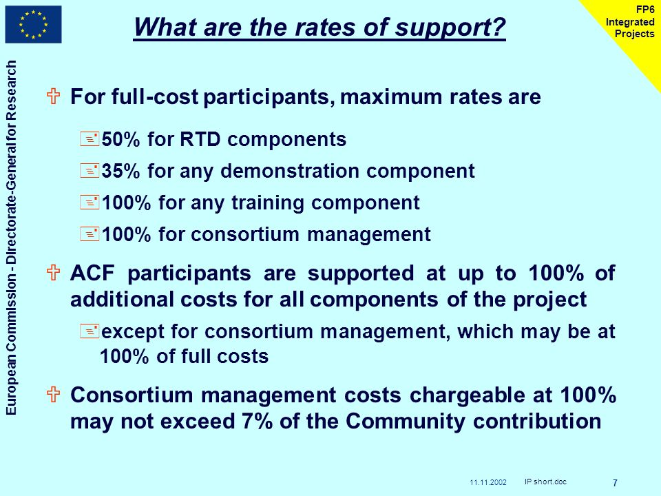 11.11.2002 European Commission - Directorate-General for Research IP short.doc 7 FP6 Integrated Projects UFor full-cost participants, maximum rates are +50% for RTD components +35% for any demonstration component +100% for any training component +100% for consortium management UACF participants are supported at up to 100% of additional costs for all components of the project +except for consortium management, which may be at 100% of full costs UConsortium management costs chargeable at 100% may not exceed 7% of the Community contribution What are the rates of support
